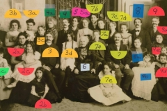 Karpen Family with ID numbers